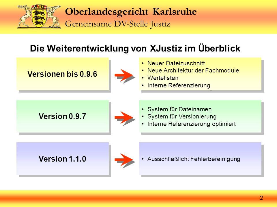 Oberlandesgericht Karlsruhe Gemeinsame DV-Stelle Justiz 3 Änderungen im Aufbau (Version 0.9.6) Einteilung der Dateien Alle Elemente des Grunddatensatzes in einer Datei Neu hinzugekommen: Dateien mit Wertelisten Alle Elemente des Grunddatensatzes in einer Datei Neu hinzugekommen: Dateien mit Wertelisten Namensraum Einheitlicher Namensraum für alle Bestandteile von XJustiz Wertelisten Zulässige Werte in XML-Schemata def.