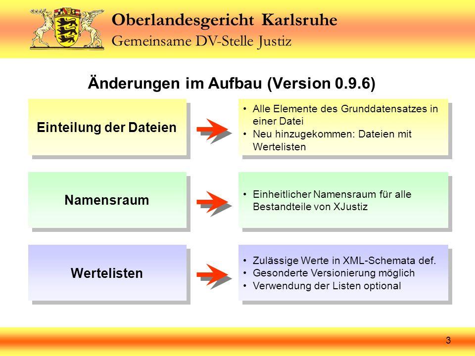 Oberlandesgericht Karlsruhe Gemeinsame DV-Stelle Justiz 3 Änderungen im Aufbau (Version 0.9.6) Einteilung der Dateien Alle Elemente des Grunddatensatz