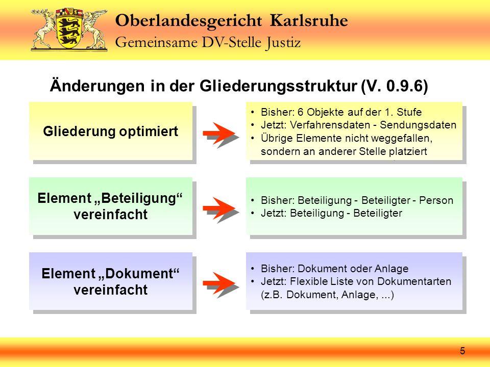 Oberlandesgericht Karlsruhe Gemeinsame DV-Stelle Justiz 6 Anbindung der Fachmodule (Version 0.9.6) Ursprünglicher Ansatz: Andockstellen im Grundmodul Ursprünglicher Ansatz: Andockstellen im Grundmodul Grundmodul würde aufgebläht Neue Fachmodule erfordern Änderung des Grundmoduls Grundmodul würde aufgebläht Neue Fachmodule erfordern Änderung des Grundmoduls Neuer Ansatz: Grundmodul als Bausteinsammlung Neuer Ansatz: Grundmodul als Bausteinsammlung Grundmodul bleibt unabhängig von Anzahl der Fachmodule Fachmodul ist Anknüpfungspunkt für alle Instanzdokumente Grundmodul bleibt unabhängig von Anzahl der Fachmodule Fachmodul ist Anknüpfungspunkt für alle Instanzdokumente Wertelisten Zulässige Werte in XML-Schemata def.