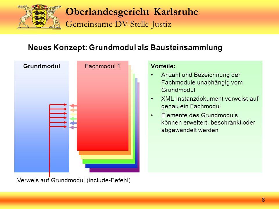 Oberlandesgericht Karlsruhe Gemeinsame DV-Stelle Justiz 9 Neues Konzept: Anbindung der Wertelisten Werteliste 6 Werteliste 5 Werteliste 4 Werteliste 3 Werteliste 2 Grundmodul Werteliste n xs:include Fachmodul xs:include