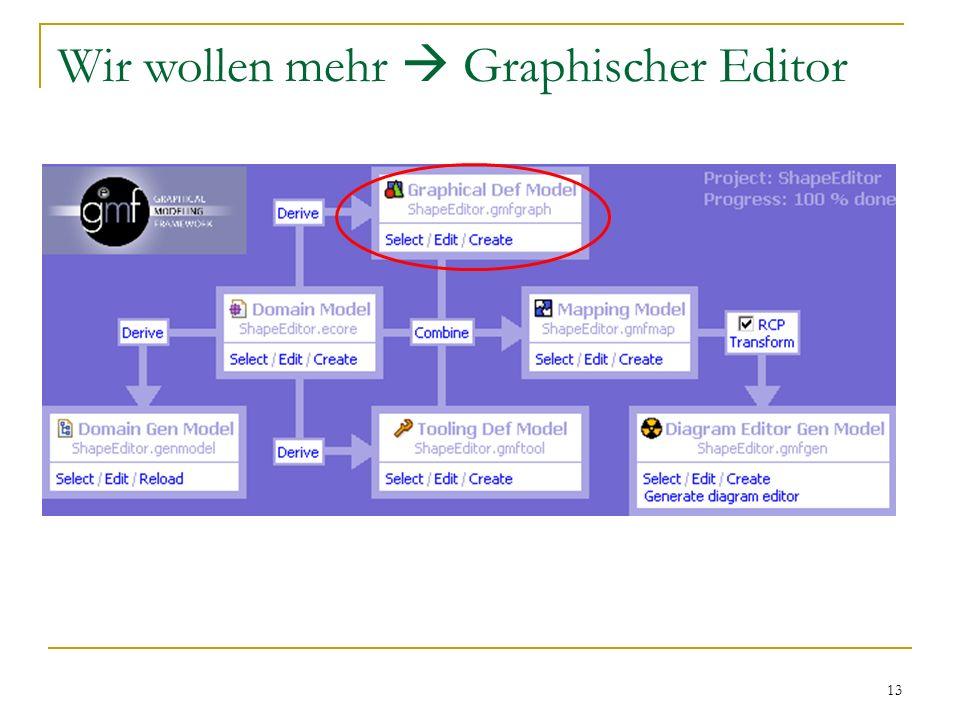 13 Wir wollen mehr Graphischer Editor