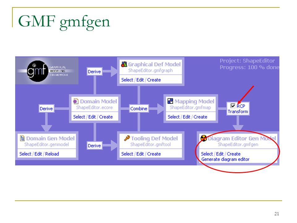 21 GMF gmfgen