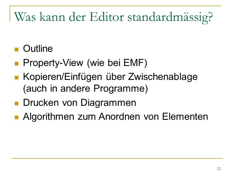 25 Was kann der Editor standardmässig? Outline Property-View (wie bei EMF) Kopieren/Einfügen über Zwischenablage (auch in andere Programme) Drucken vo