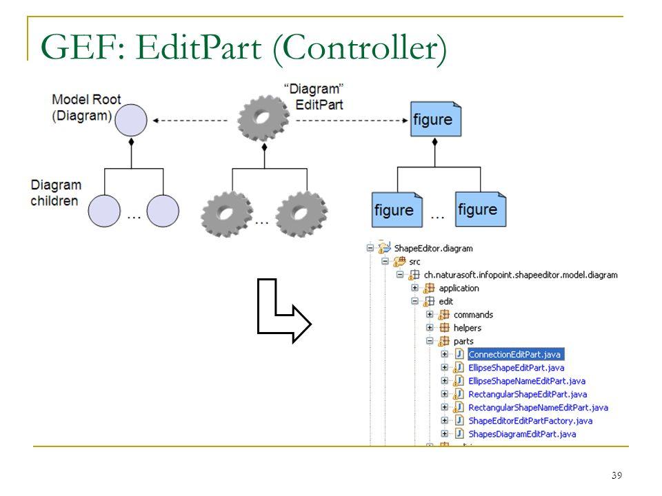 39 GEF: EditPart (Controller)