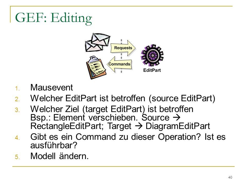40 GEF: Editing 1. Mausevent 2. Welcher EditPart ist betroffen (source EditPart) 3. Welcher Ziel (target EditPart) ist betroffen Bsp.: Element verschi
