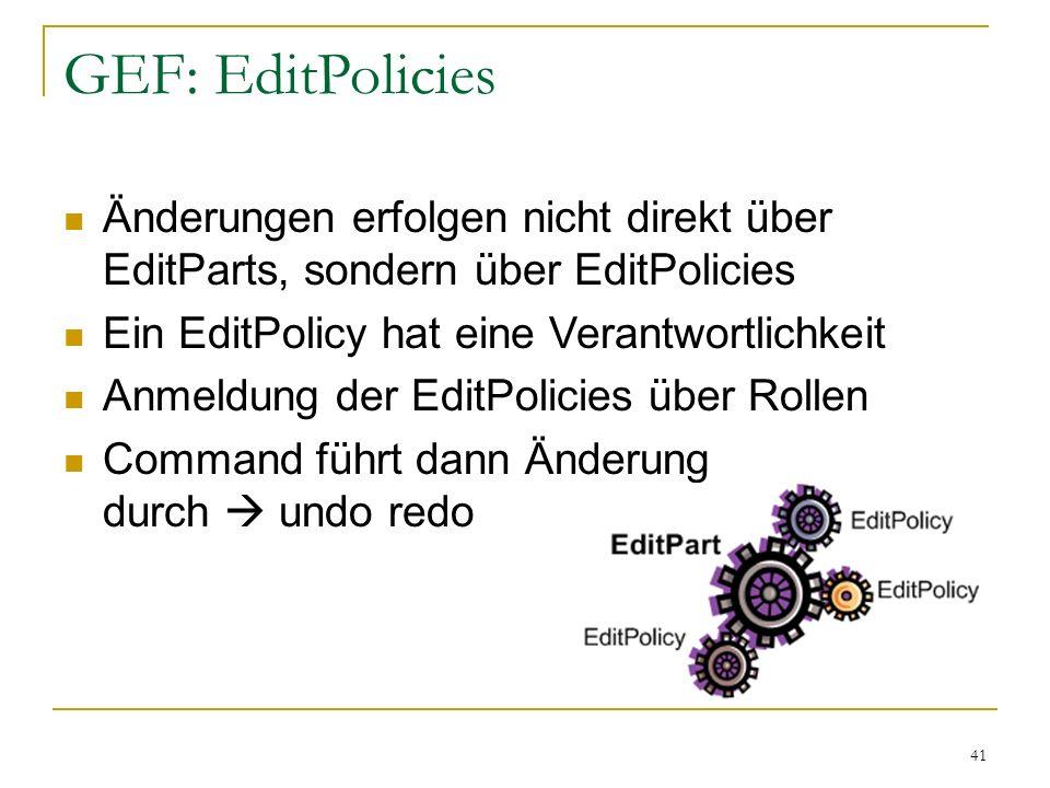41 GEF: EditPolicies Änderungen erfolgen nicht direkt über EditParts, sondern über EditPolicies Ein EditPolicy hat eine Verantwortlichkeit Anmeldung d