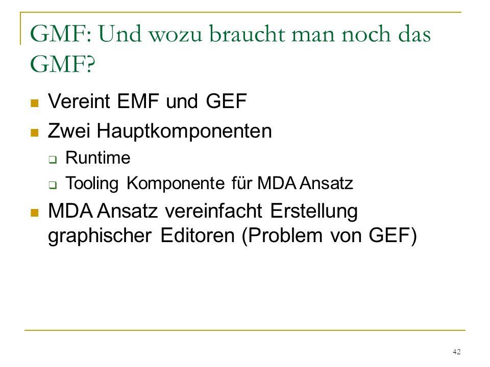 42 GMF: Und wozu braucht man noch das GMF? Vereint EMF und GEF Zwei Hauptkomponenten Runtime Tooling Komponente für MDA Ansatz MDA Ansatz vereinfacht