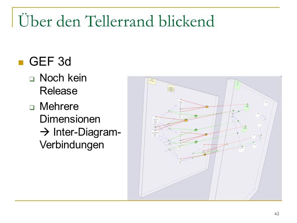 43 Über den Tellerrand blickend GEF 3d Noch kein Release Mehrere Dimensionen Inter-Diagram- Verbindungen