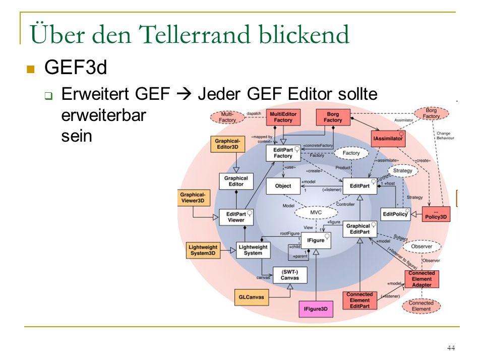 44 Über den Tellerrand blickend GEF3d Erweitert GEF Jeder GEF Editor sollte erweiterbar sein