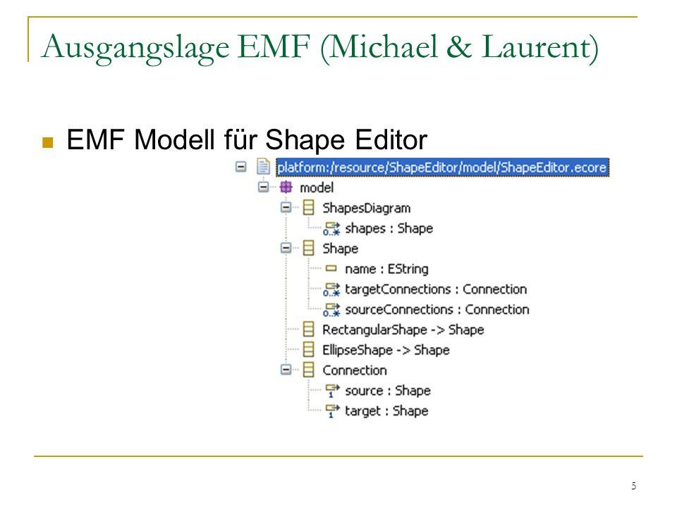 5 Ausgangslage EMF (Michael & Laurent) EMF Modell für Shape Editor