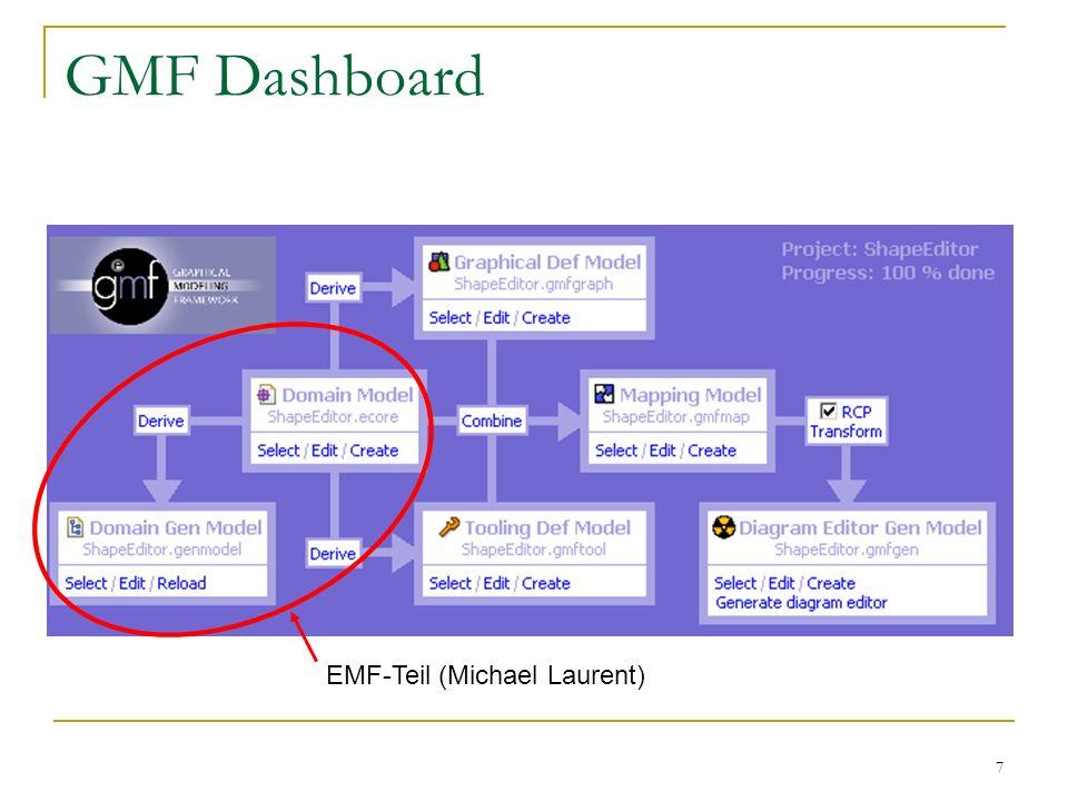 7 GMF Dashboard EMF-Teil (Michael Laurent)