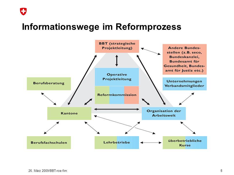 26. März 2009/BBT-roe-fim 8 Informationswege im Reformprozess