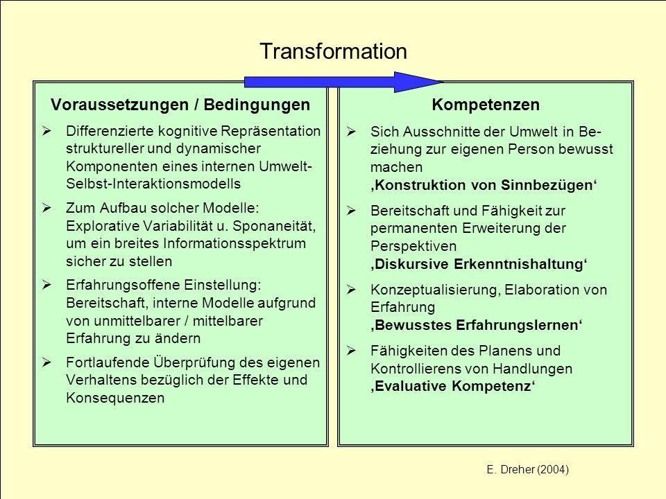 Transformation Voraussetzungen / Bedingungen Differenzierte kognitive Repräsentation struktureller und dynamischer Komponenten eines internen Umwelt-