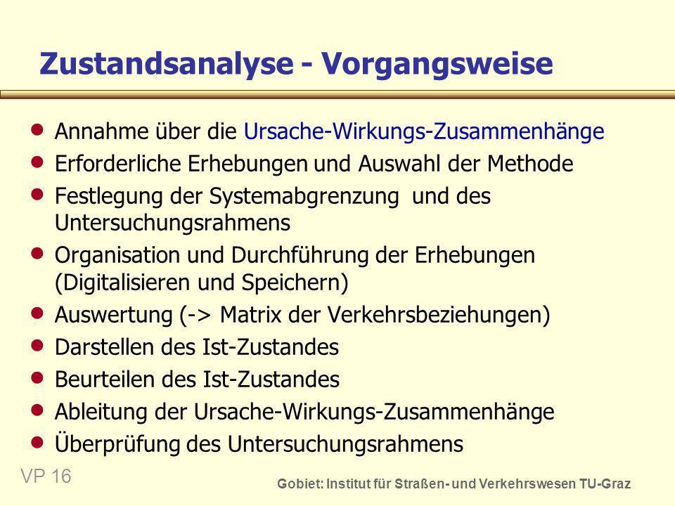 Gobiet: Institut für Straßen- und Verkehrswesen TU-Graz VP 16 Annahme über die Ursache-Wirkungs-Zusammenhänge Erforderliche Erhebungen und Auswahl der