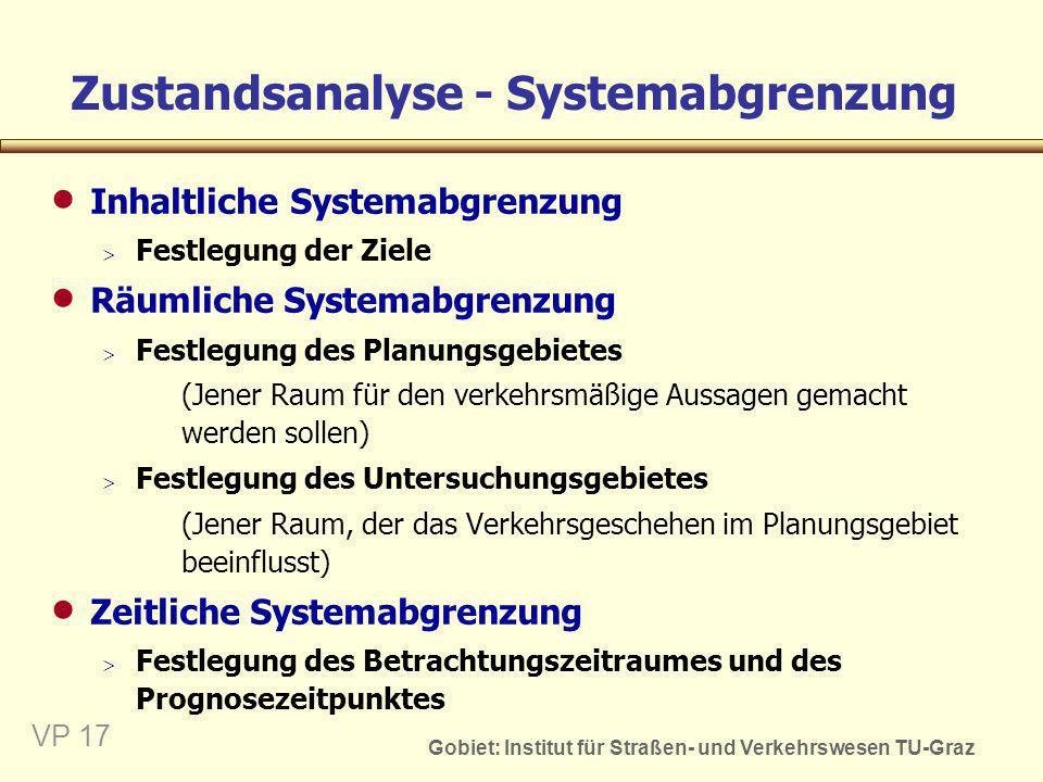 Gobiet: Institut für Straßen- und Verkehrswesen TU-Graz VP 17 Zustandsanalyse - Systemabgrenzung Inhaltliche Systemabgrenzung Festlegung der Ziele Räu