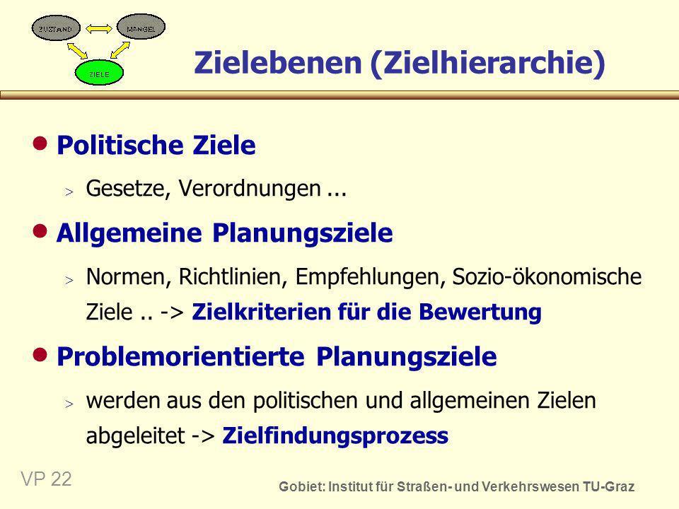 Gobiet: Institut für Straßen- und Verkehrswesen TU-Graz VP 22 Zielebenen (Zielhierarchie) Politische Ziele Gesetze, Verordnungen... Allgemeine Planung