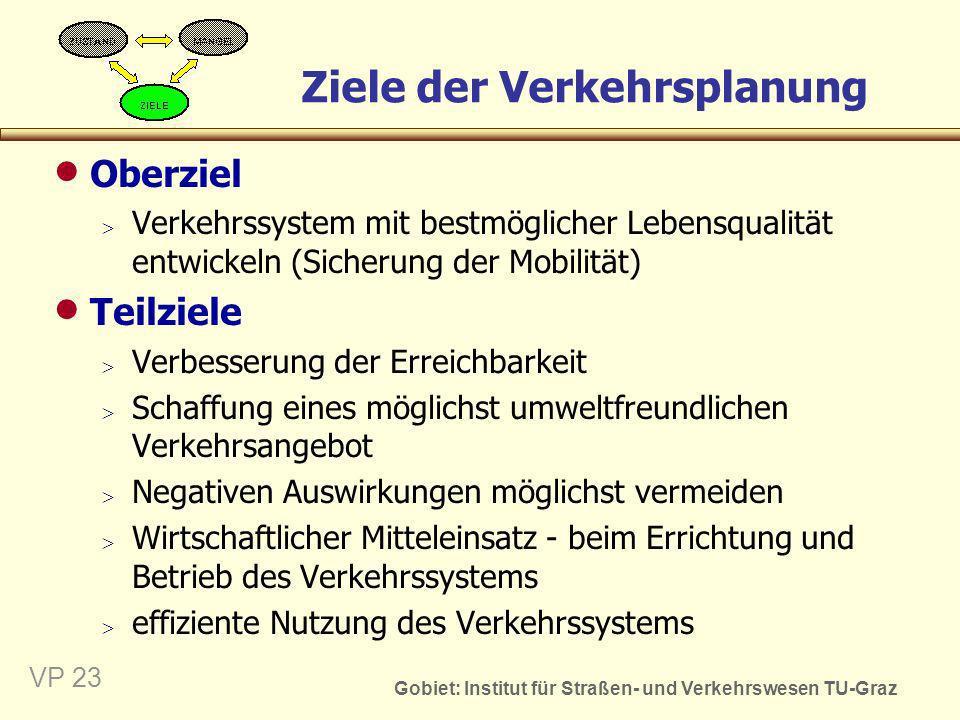 Gobiet: Institut für Straßen- und Verkehrswesen TU-Graz VP 23 Ziele der Verkehrsplanung Oberziel Verkehrssystem mit bestmöglicher Lebensqualität entwi