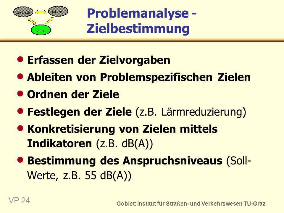 Gobiet: Institut für Straßen- und Verkehrswesen TU-Graz VP 24 Problemanalyse - Zielbestimmung Erfassen der Zielvorgaben Ableiten von Problemspezifisch
