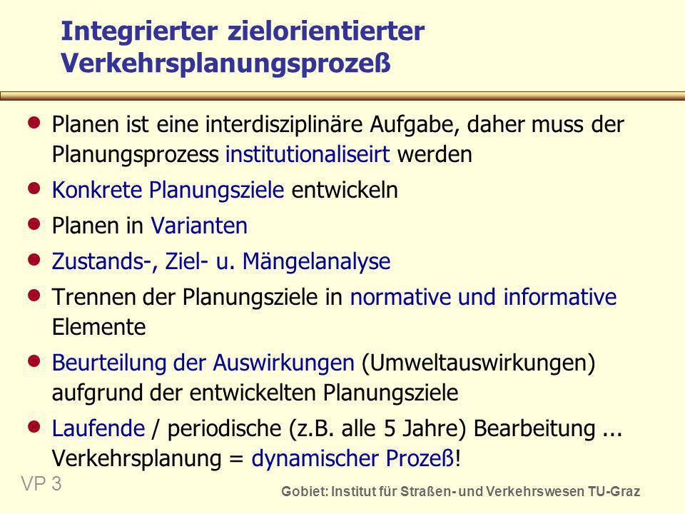 Gobiet: Institut für Straßen- und Verkehrswesen TU-Graz VP 3 Integrierter zielorientierter Verkehrsplanungsprozeß Planen ist eine interdisziplinäre Au