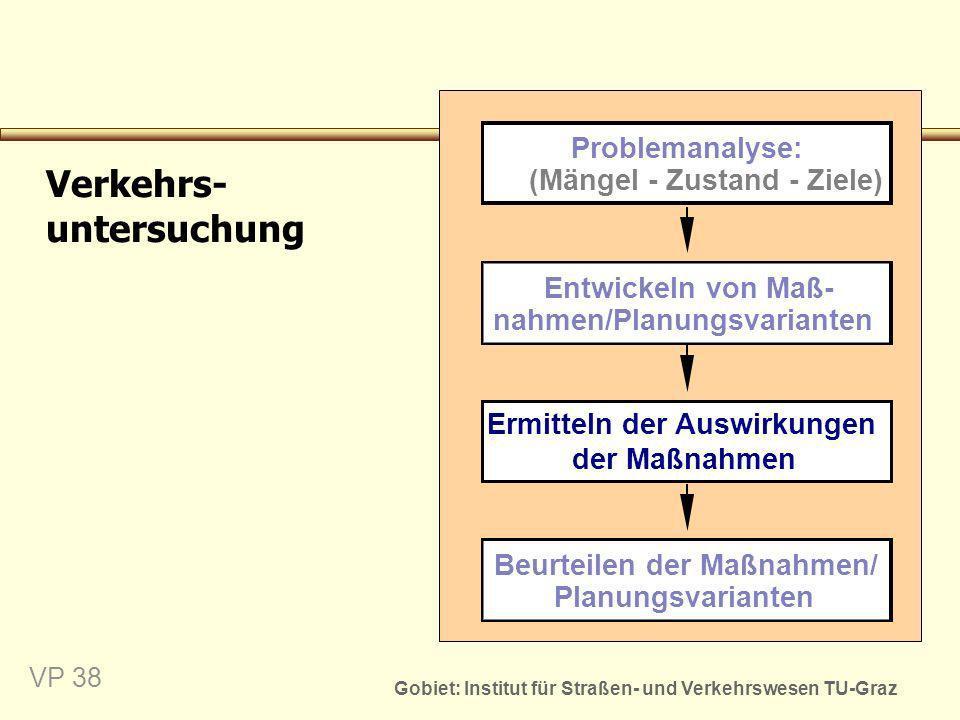 Gobiet: Institut für Straßen- und Verkehrswesen TU-Graz VP 38 Verkehrs- untersuchung Problemanalyse: (Mängel - Zustand - Ziele) Beurteilen der Maßnahm