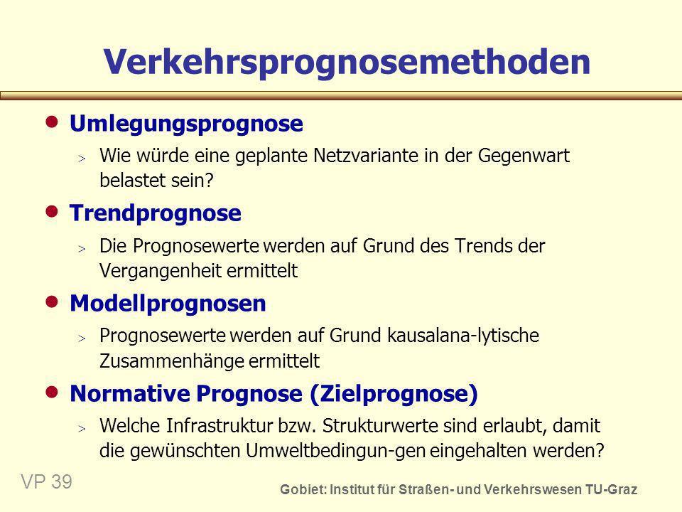 Gobiet: Institut für Straßen- und Verkehrswesen TU-Graz VP 40 Ermitteln der Auswirkungen von Maßnahmen.