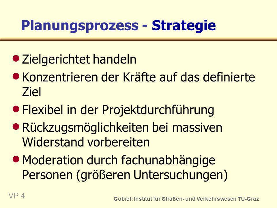 Gobiet: Institut für Straßen- und Verkehrswesen TU-Graz VP 4 Planungsprozess - Strategie Zielgerichtet handeln Konzentrieren der Kräfte auf das defini
