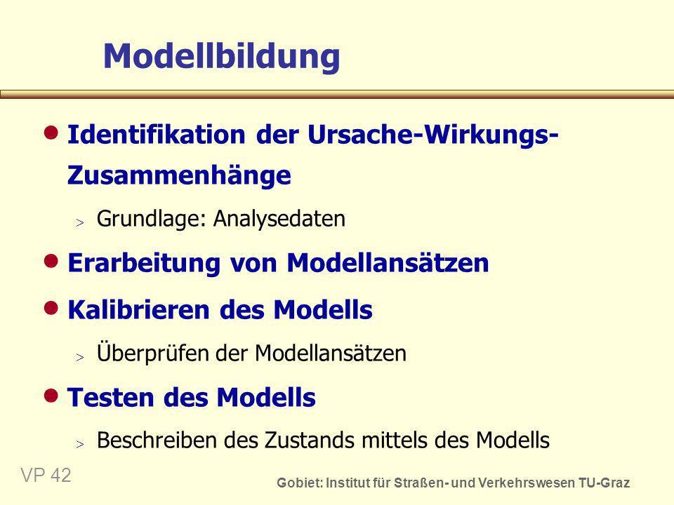 Gobiet: Institut für Straßen- und Verkehrswesen TU-Graz VP 42 Modellbildung Identifikation der Ursache-Wirkungs- Zusammenhänge Grundlage: Analysedaten