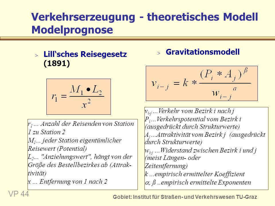 Gobiet: Institut für Straßen- und Verkehrswesen TU-Graz VP 44 Verkehrserzeugung - theoretisches Modell Modelprognose Lillsches Reisegesetz (1891) Grav