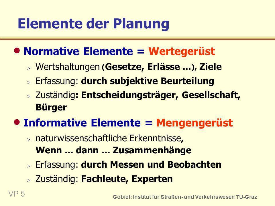 Gobiet: Institut für Straßen- und Verkehrswesen TU-Graz VP 5 Elemente der Planung Normative Elemente = Wertegerüst Wertshaltungen ( Gesetze, Erlässe..