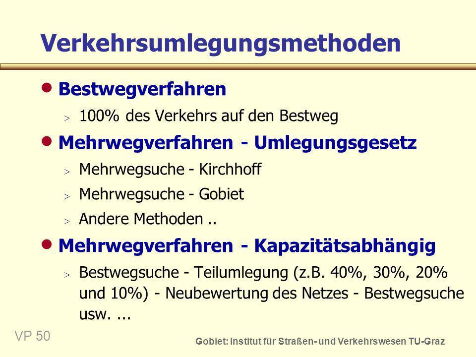 Gobiet: Institut für Straßen- und Verkehrswesen TU-Graz VP 51 Routensuchen - Verkehrsumlegung Umlegungsgesetz 1.