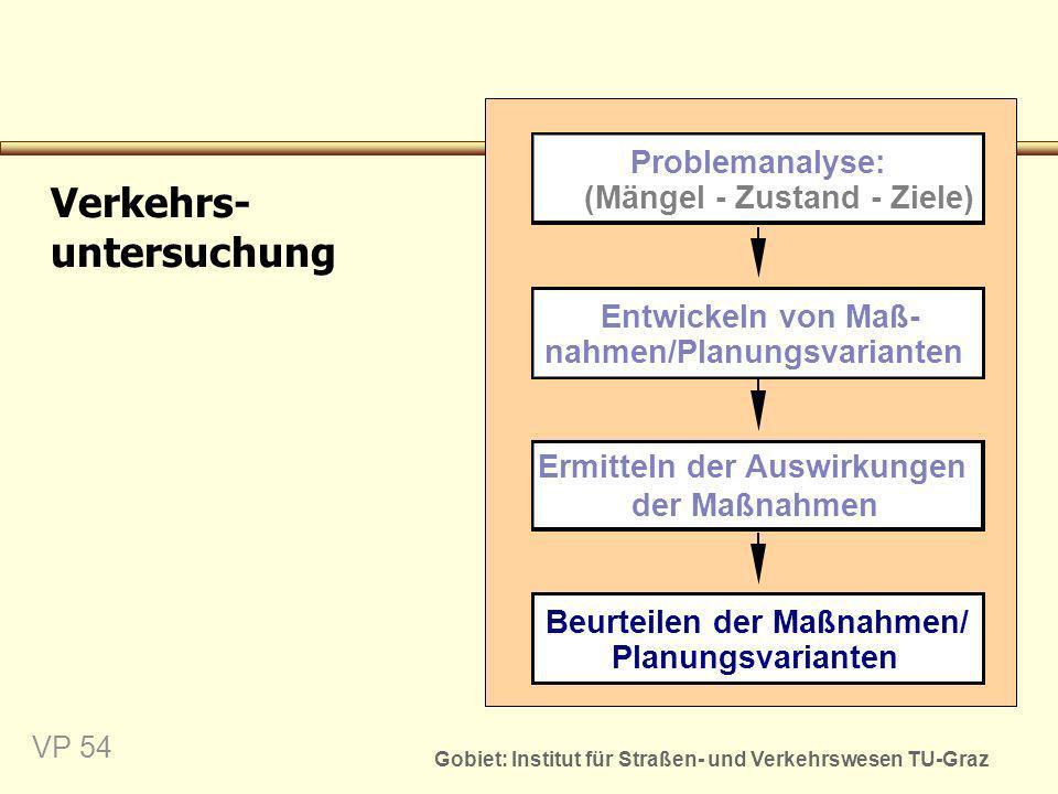 Gobiet: Institut für Straßen- und Verkehrswesen TU-Graz VP 54 Verkehrs- untersuchung Problemanalyse: (Mängel - Zustand - Ziele) Beurteilen der Maßnahm
