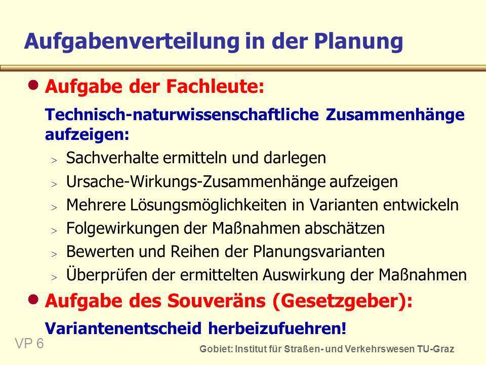 Gobiet: Institut für Straßen- und Verkehrswesen TU-Graz VP 6 Aufgabenverteilung in der Planung Aufgabe der Fachleute: Technisch-naturwissenschaftliche