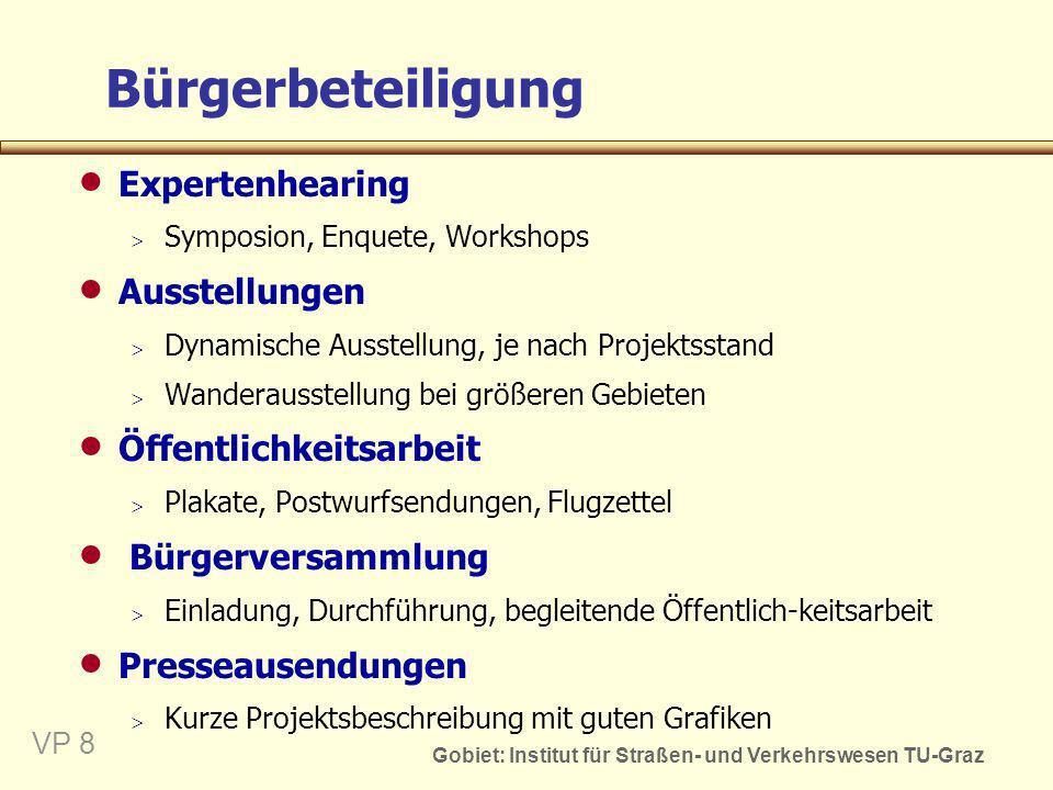 Gobiet: Institut für Straßen- und Verkehrswesen TU-Graz VP 8 Bürgerbeteiligung Expertenhearing Symposion, Enquete, Workshops Ausstellungen Dynamische