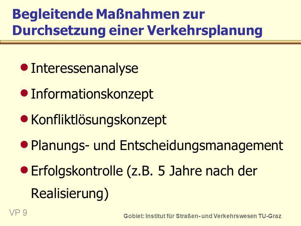 Gobiet: Institut für Straßen- und Verkehrswesen TU-Graz VP 10 Eigenschaften des Planers Zusammenhänge vermitteln und nicht nur ermitteln Emotionelle Distanz zu Entscheidungen Persönliche Integrität und Glaubwürdigkeit Beharrliches und zielgerichtetes Handeln