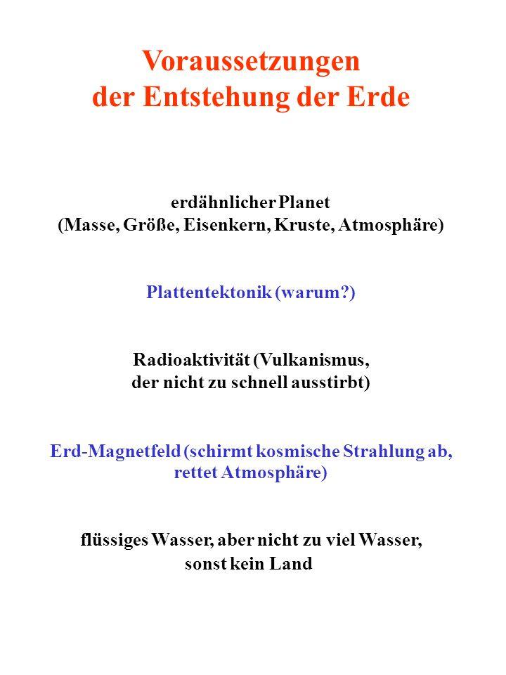 Voraussetzungen der Entstehung der Erde erdähnlicher Planet (Masse, Größe, Eisenkern, Kruste, Atmosphäre) Plattentektonik (warum?) Radioaktivität (Vul