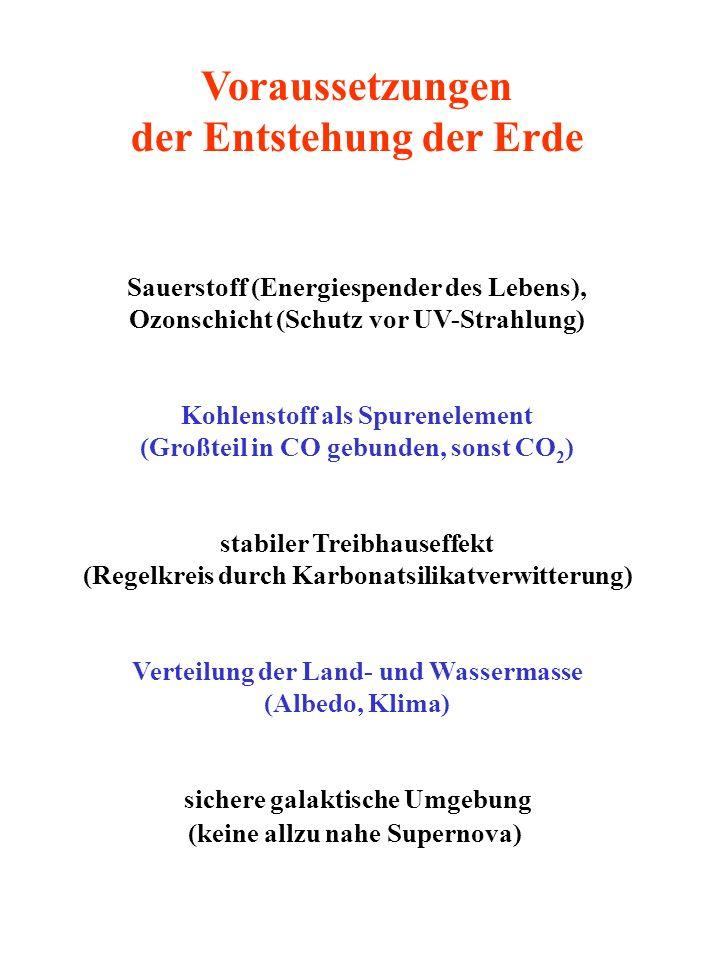 Voraussetzungen der Entstehung der Erde Sauerstoff (Energiespender des Lebens), Ozonschicht (Schutz vor UV-Strahlung) Kohlenstoff als Spurenelement (G