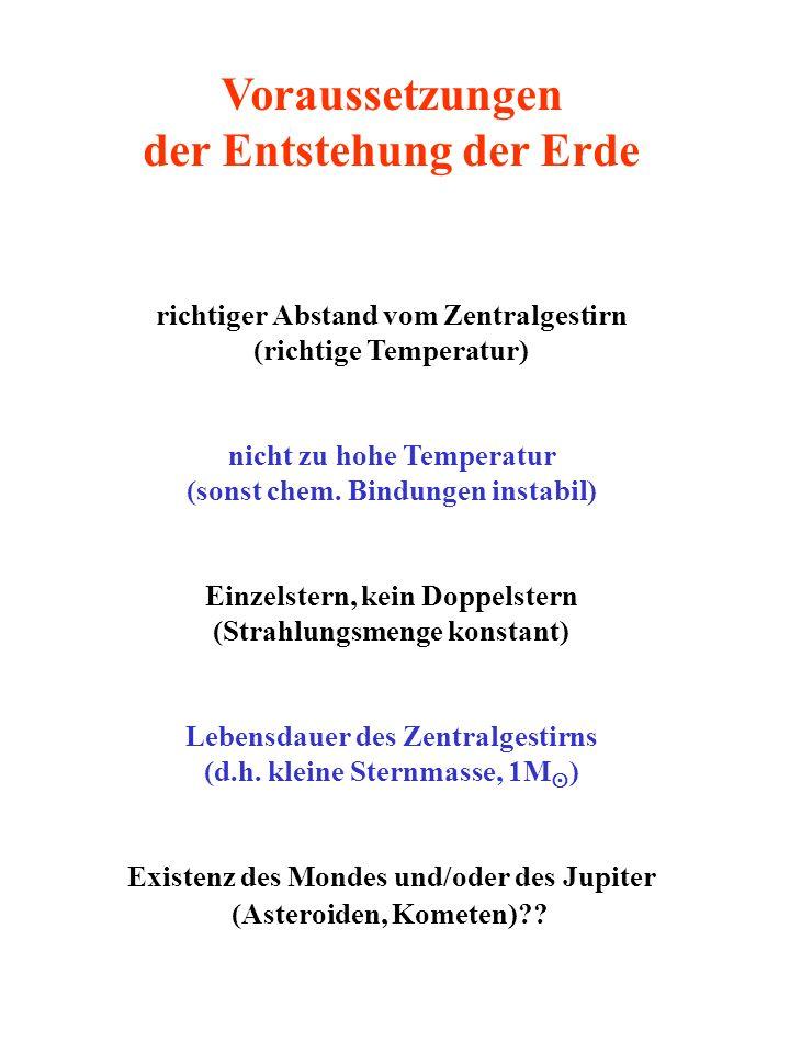 Voraussetzungen der Entstehung der Erde richtiger Abstand vom Zentralgestirn (richtige Temperatur) nicht zu hohe Temperatur (sonst chem. Bindungen ins