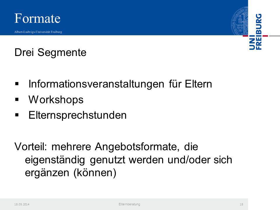 Formate Infoveranstaltungen Dauer 2 h je 2 Termine halbjährlich (Herbst/Frühjahr) Workshops Dauer 2- 4 h pro Jahr 2 bis 4 mal Elternsprechstunde Dauer 1 h 1 Termin pro Woche ganzjährig (offen oder terminiert) 18.05.2014 Elternberatung 19 Elternberatung an der Uni Freiburg Begleitende Evaluation bzw.