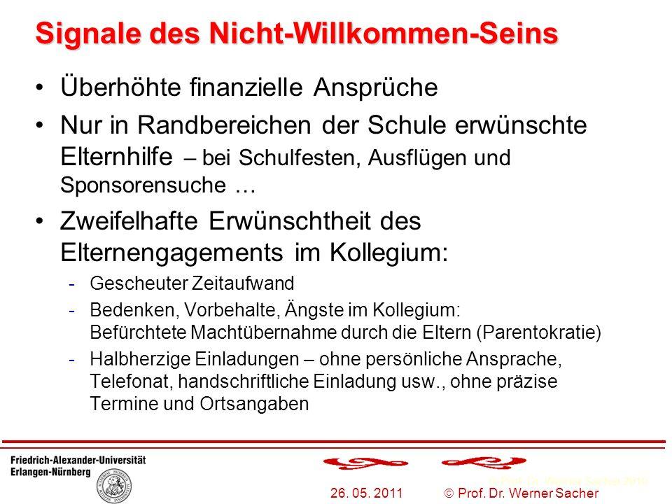 Prof. Dr. Werner Sacher 2010 26. 05. 2011 Prof. Dr. Werner Sacher Überhöhte finanzielle Ansprüche Nur in Randbereichen der Schule erwünschte Elternhil