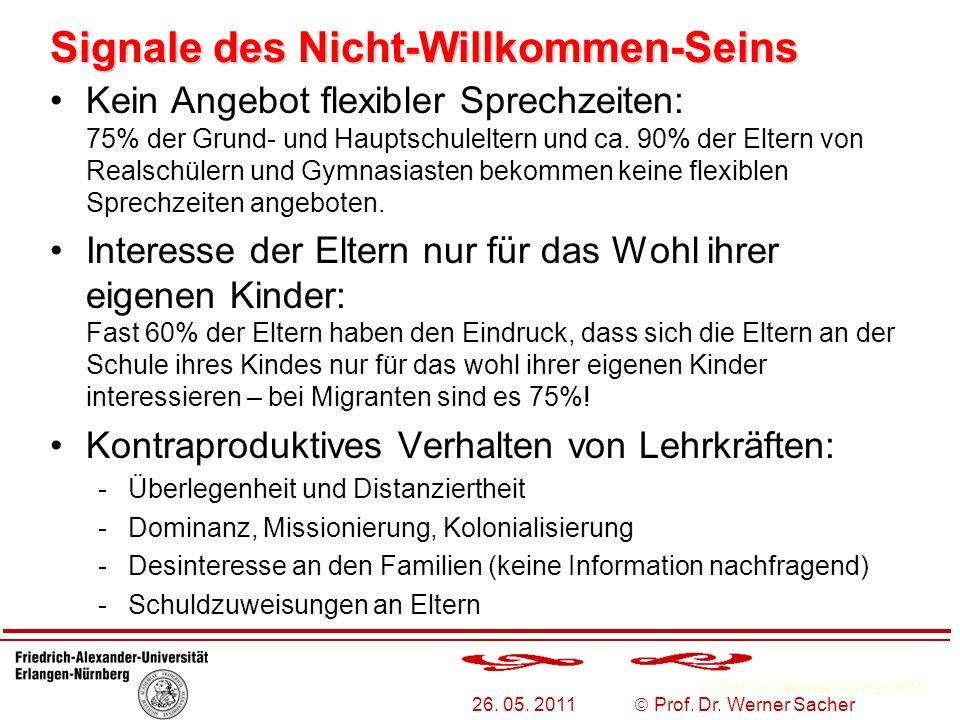 Prof. Dr. Werner Sacher 2010 26. 05. 2011 Prof. Dr. Werner Sacher Kein Angebot flexibler Sprechzeiten: 75% der Grund- und Hauptschuleltern und ca. 90%