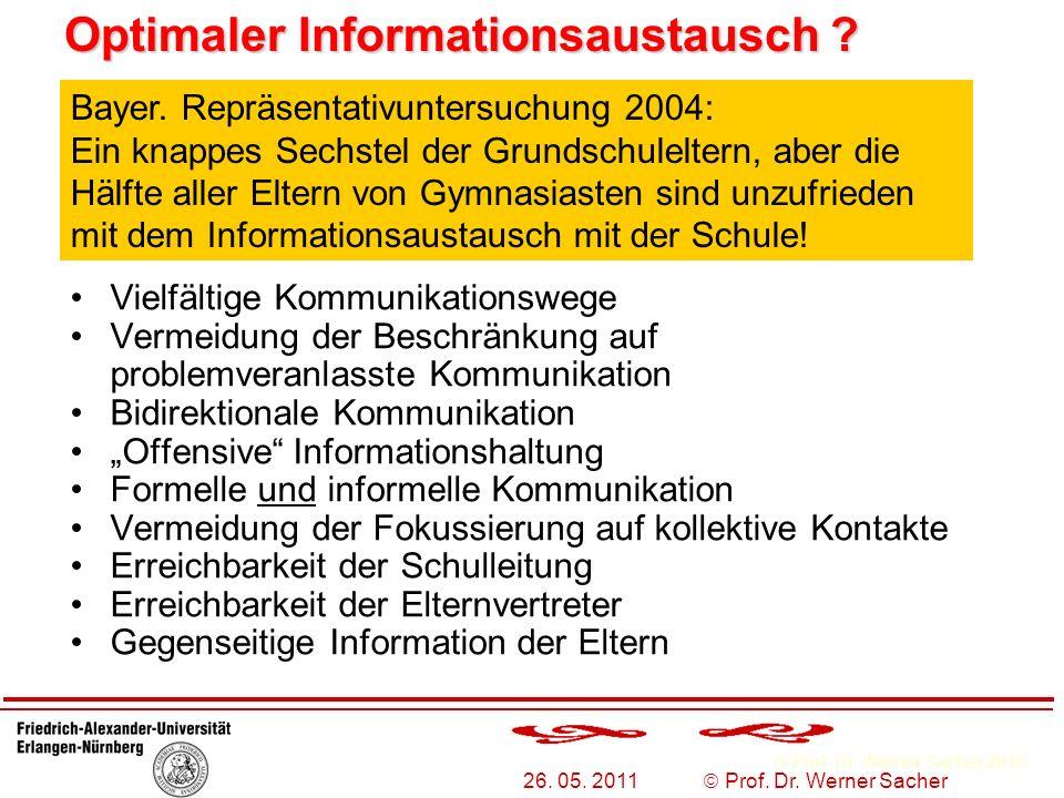 Prof. Dr. Werner Sacher 2010 26. 05. 2011 Prof. Dr. Werner Sacher Optimaler Informationsaustausch ? Bayer. Repräsentativuntersuchung 2004: Ein knappes