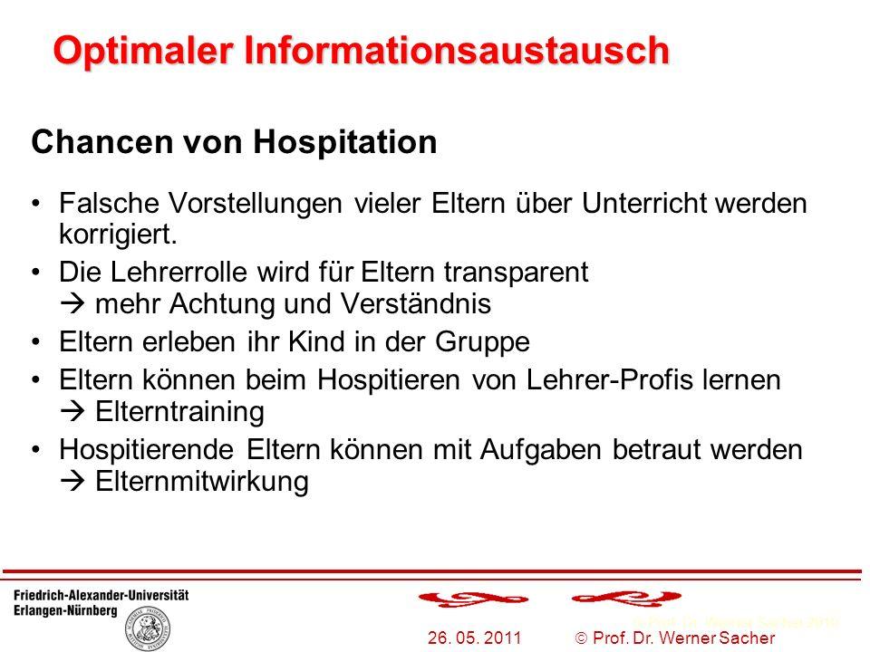 Prof. Dr. Werner Sacher 2010 26. 05. 2011 Prof. Dr. Werner Sacher Optimaler Informationsaustausch Chancen von Hospitation Falsche Vorstellungen vieler