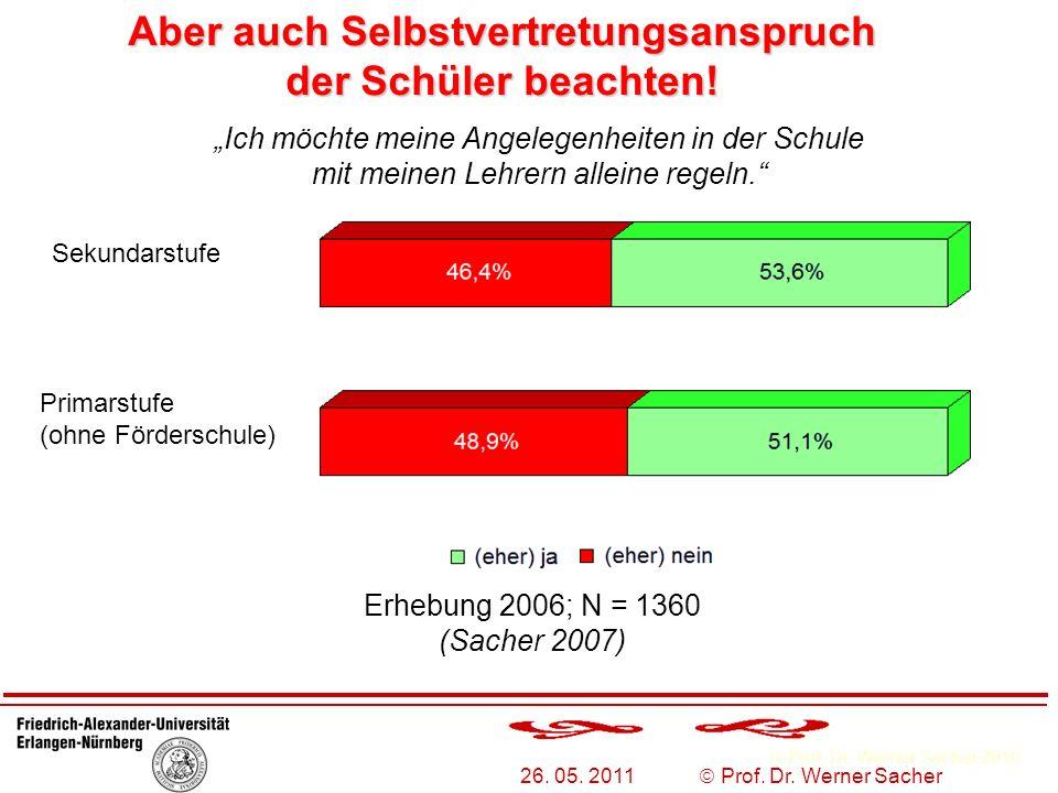 Prof. Dr. Werner Sacher 2010 26. 05. 2011 Prof. Dr. Werner Sacher Aber auch Selbstvertretungsanspruch der Schüler beachten! Ich möchte meine Angelegen