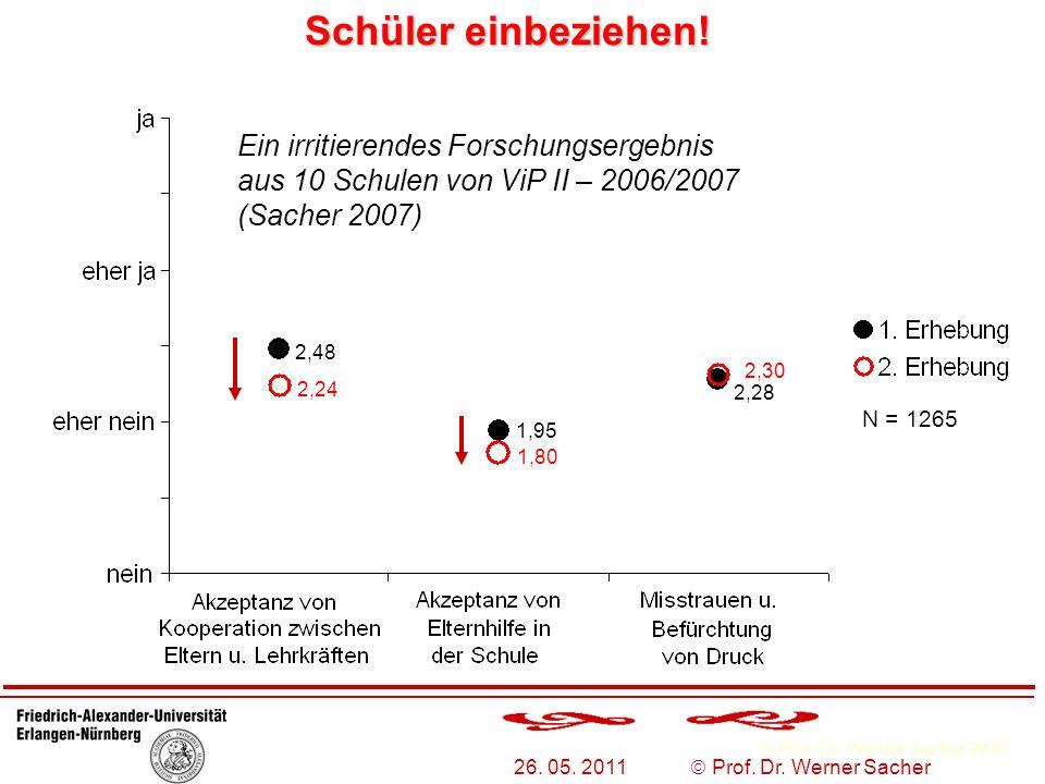 Prof. Dr. Werner Sacher 2010 26. 05. 2011 Prof. Dr. Werner Sacher Schüler einbeziehen! Ein irritierendes Forschungsergebnis aus 10 Schulen von ViP II
