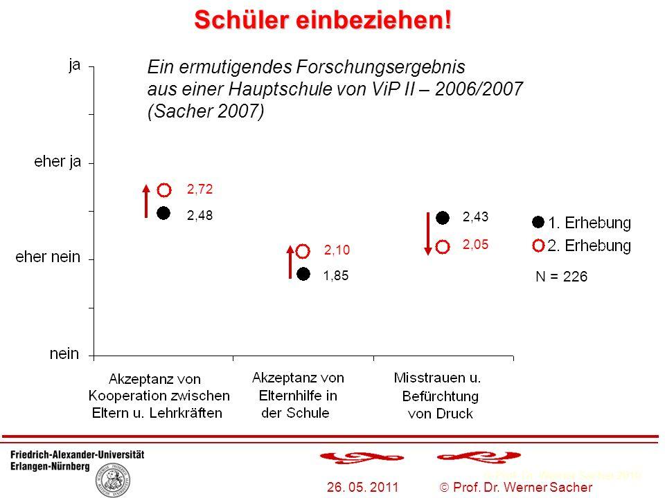 Prof. Dr. Werner Sacher 2010 26. 05. 2011 Prof. Dr. Werner Sacher Schüler einbeziehen! Ein ermutigendes Forschungsergebnis aus einer Hauptschule von V