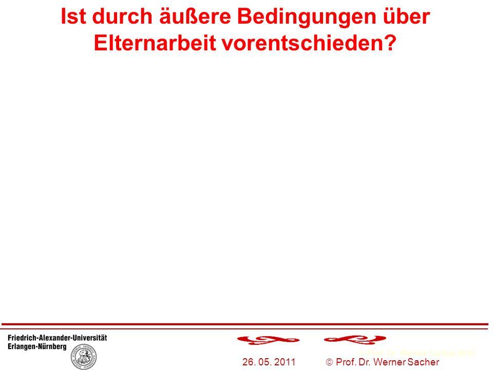 Prof. Dr. Werner Sacher 2010 26. 05. 2011 Prof. Dr. Werner Sacher Ist durch äußere Bedingungen über Elternarbeit vorentschieden?