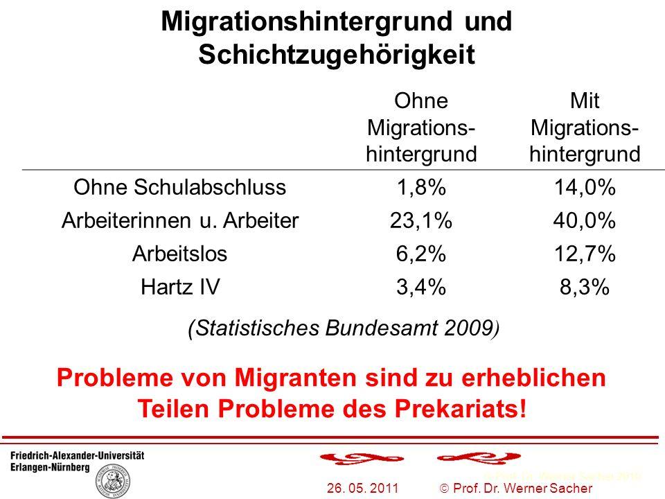 Prof. Dr. Werner Sacher 2010 26. 05. 2011 Prof. Dr. Werner Sacher Migrationshintergrund und Schichtzugehörigkeit Ohne Migrations- hintergrund Mit Migr