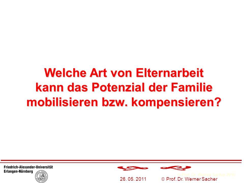 Prof. Dr. Werner Sacher 2010 26. 05. 2011 Prof. Dr. Werner Sacher Welche Art von Elternarbeit kann das Potenzial der Familie mobilisieren bzw. kompens