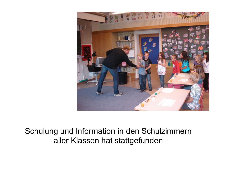 Schulung und Information in den Schulzimmern aller Klassen hat stattgefunden