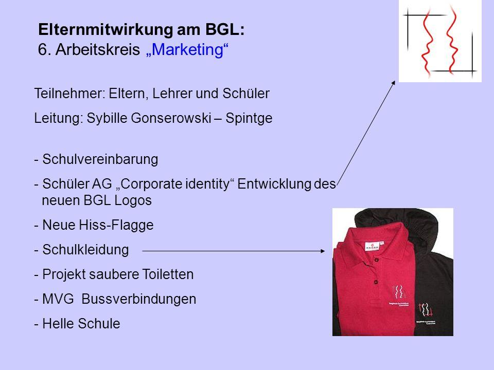 Teilnehmer: Eltern, Lehrer und Schüler Leitung: Sybille Gonserowski – Spintge - Schulvereinbarung - Schüler AG Corporate identity Entwicklung des neue